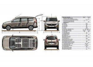 dacia_lodgy_2013_-_20_20120312_1499794413