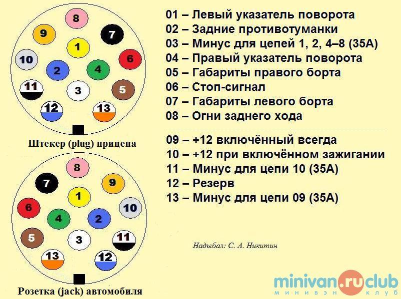 вот 13 контактная схема